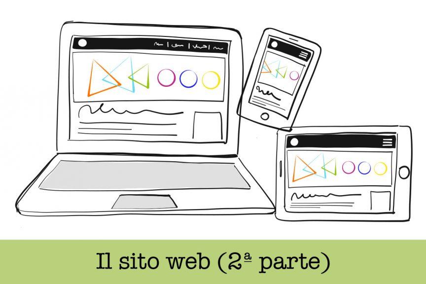 web design: dire, fare... mandare