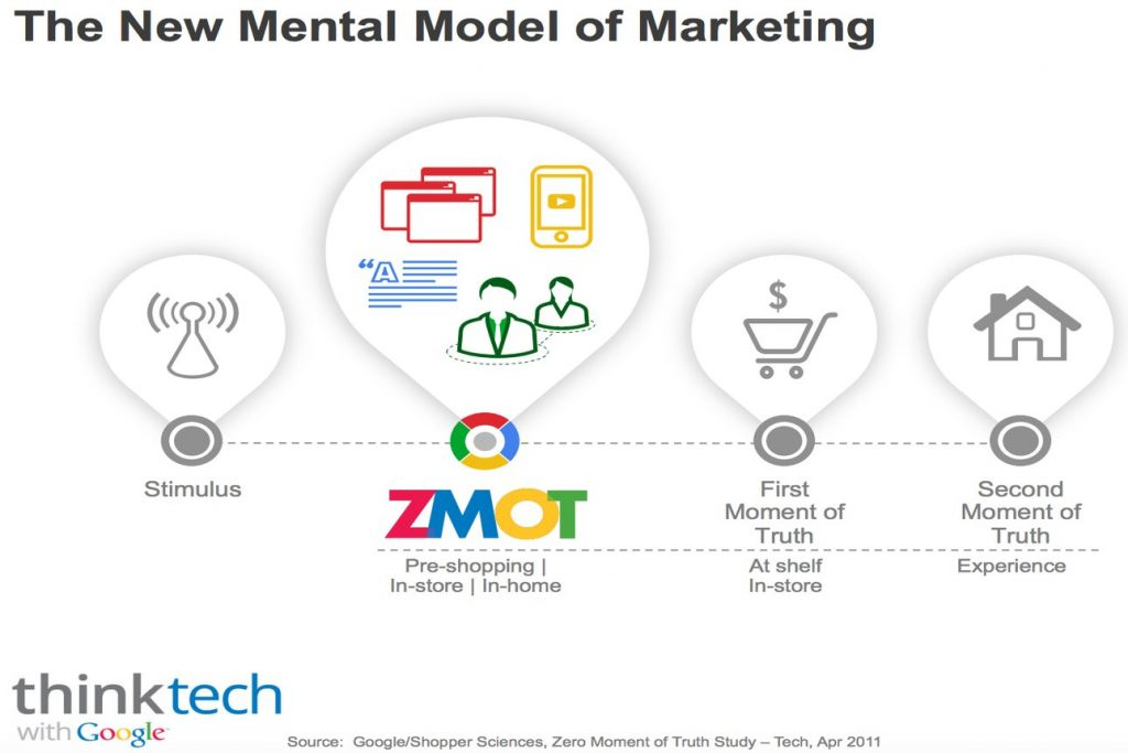 trends mobile marketing-2